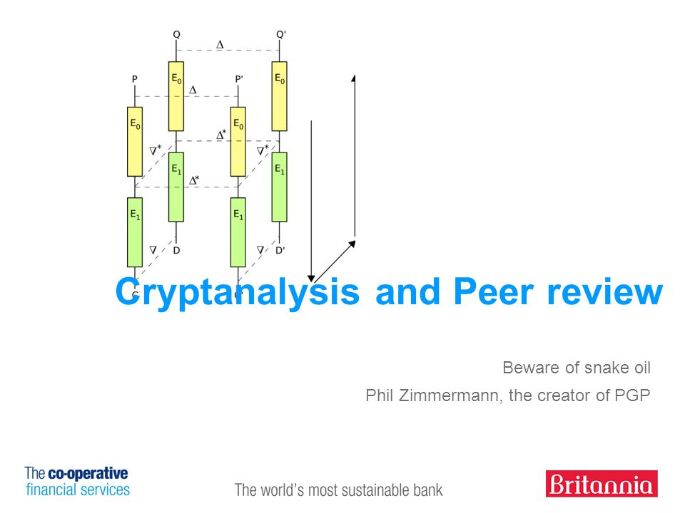 Cryptanalysis and Peer review Beware of snake oil Phil Zimmermann, the creator of PGP