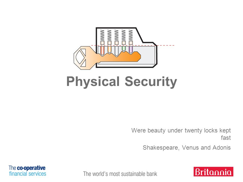 Physical Security Were beauty under twenty locks kept fast Shakespeare, Venus and Adonis