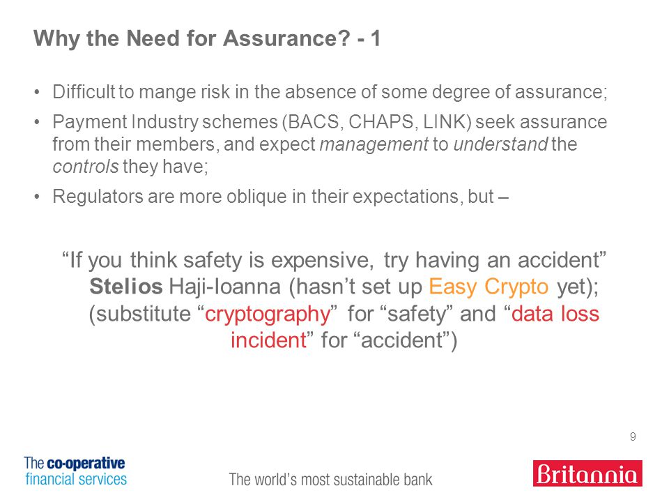 Why is Assurance Problematic for Cryptography.