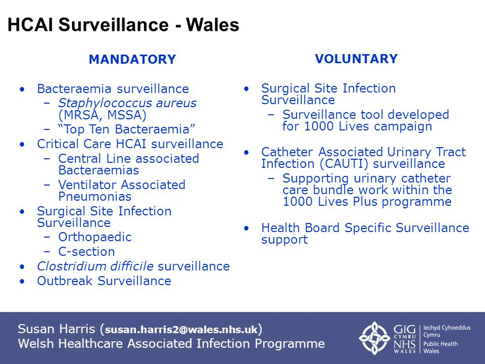 Susan Harris ( susan.harris2@wales.nhs.uk ) Welsh Healthcare Associated Infection Programme Surgical Site Infection Surveillance – C- Section Mandatory since 2006 Continuous surveillance Paper questionnaires Optical mark reader CDC definitions for SSI Post-discharge data collected by community midwives up to 28 days post procedure Data accessible to participants via a web based reporting system (manuals available on request)