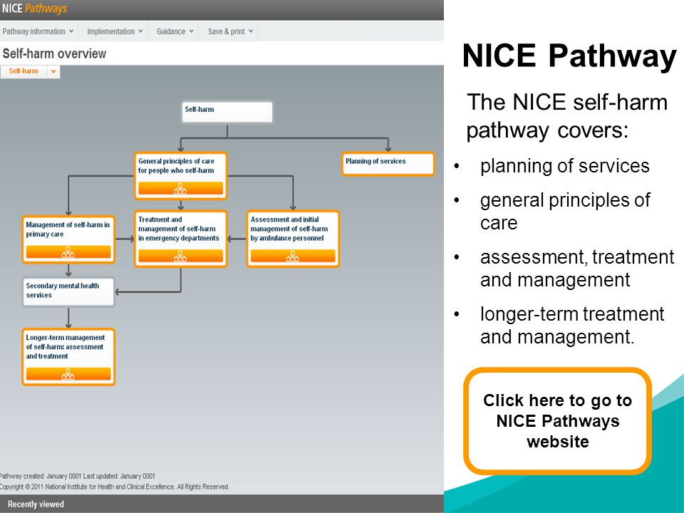NICE Pathway The NICE self-harm pathway covers: planning of services general principles of care assessment, treatment and management longer-term treat