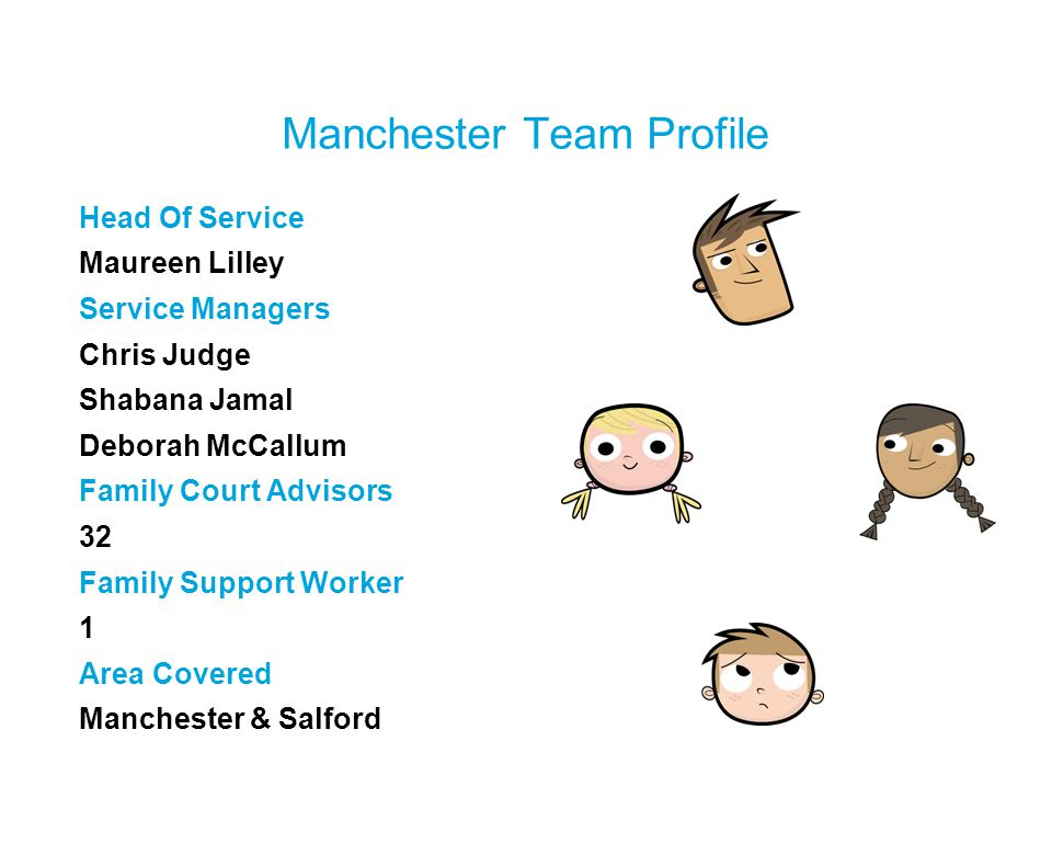 Manchester Team Profile Head Of Service Maureen Lilley Service Managers Chris Judge Shabana Jamal Deborah McCallum Family Court Advisors 32 Family Support Worker 1 Area Covered Manchester & Salford