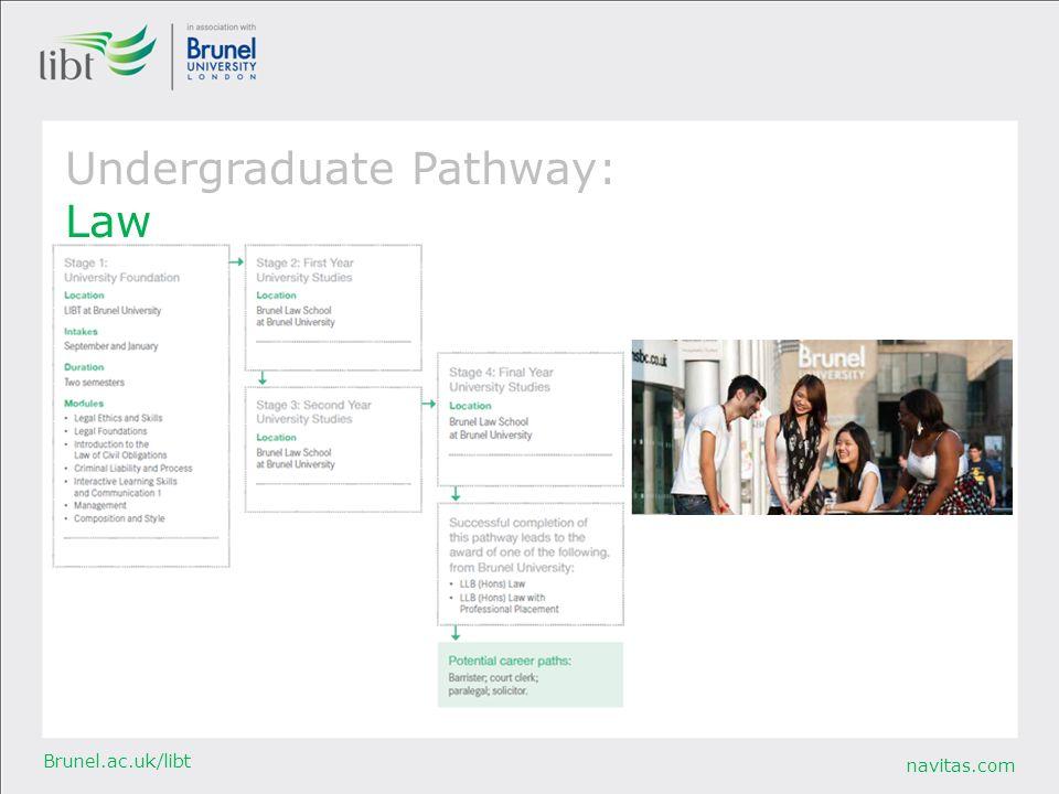 navitas.com Brunel.ac.uk/libt Undergraduate Pathway: Law