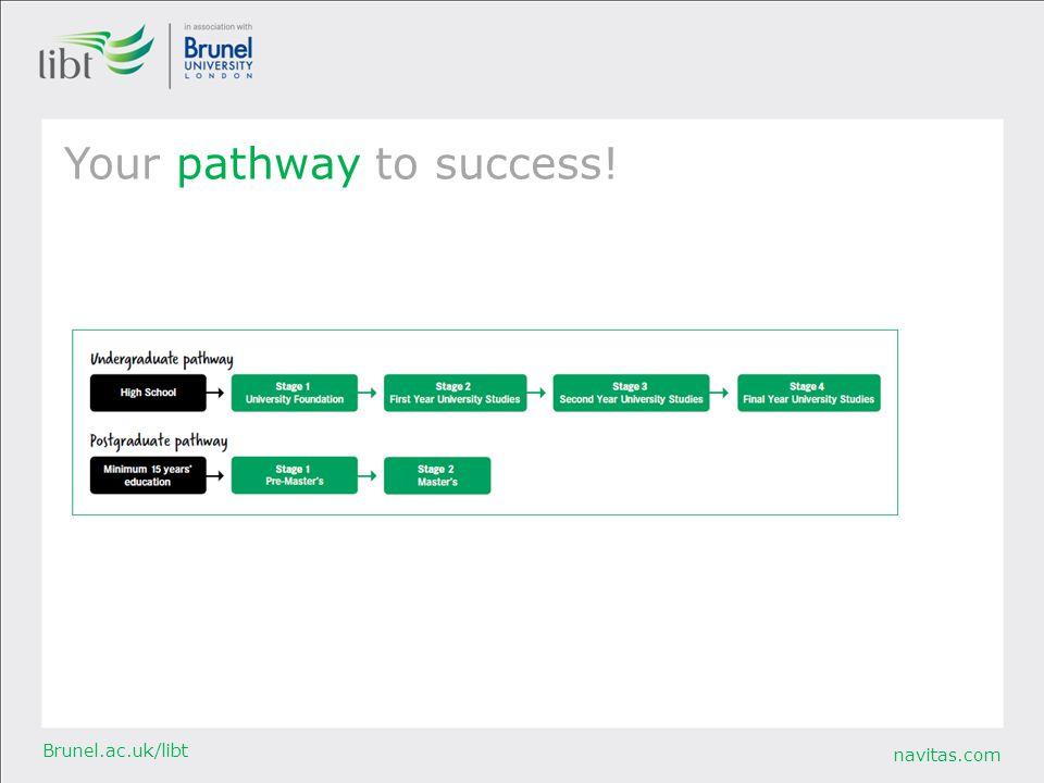 navitas.com Brunel.ac.uk/libt Your pathway to success!