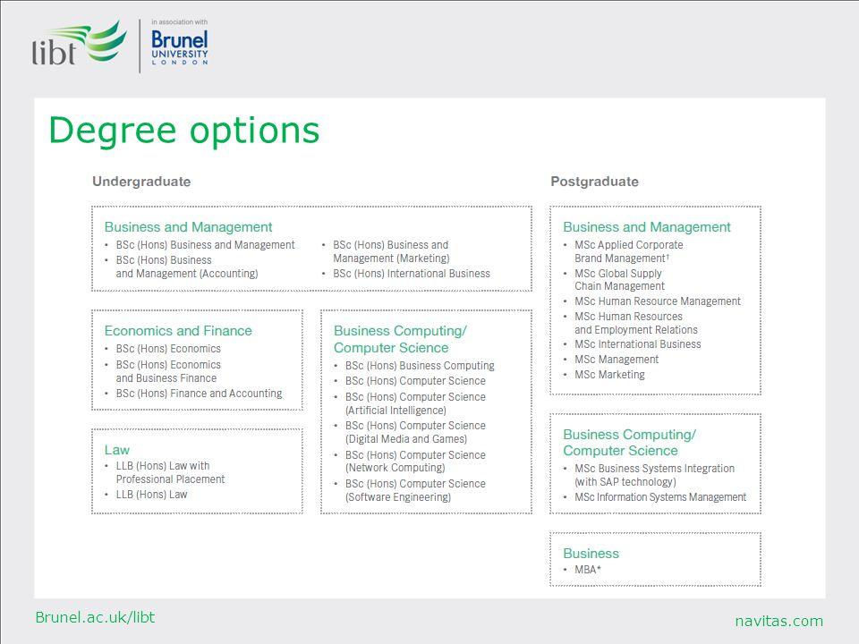 navitas.com Brunel.ac.uk/libt Degree options
