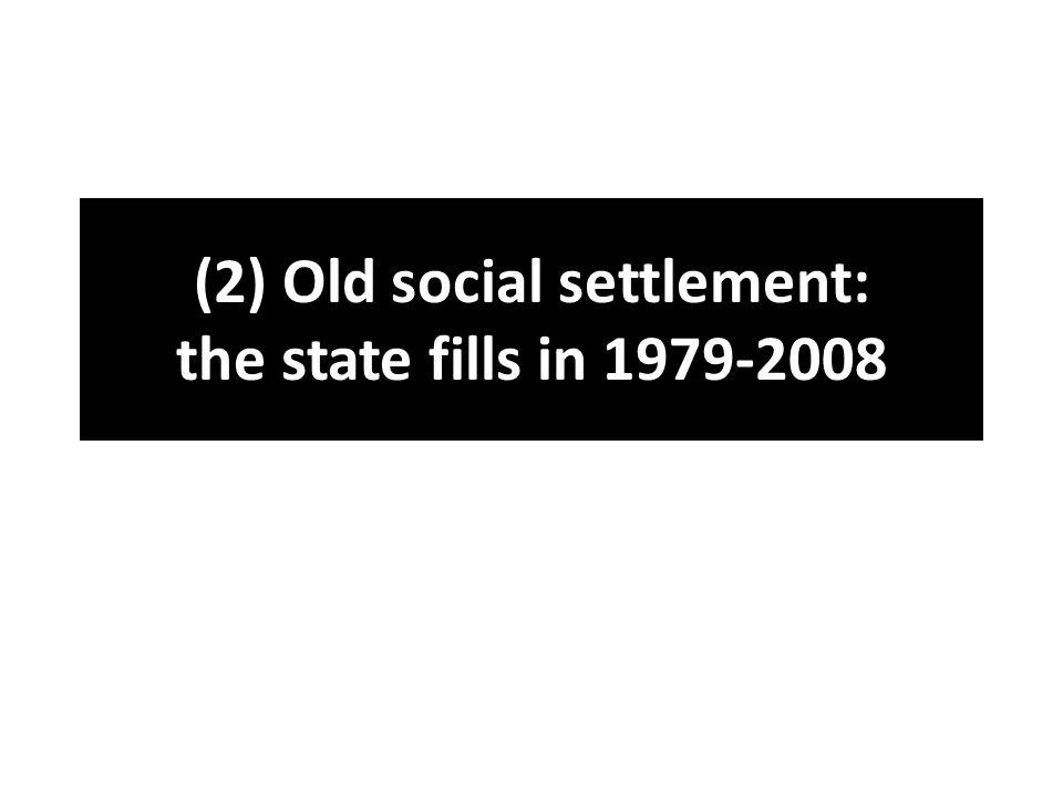 (2) Old social settlement: the state fills in 1979-2008