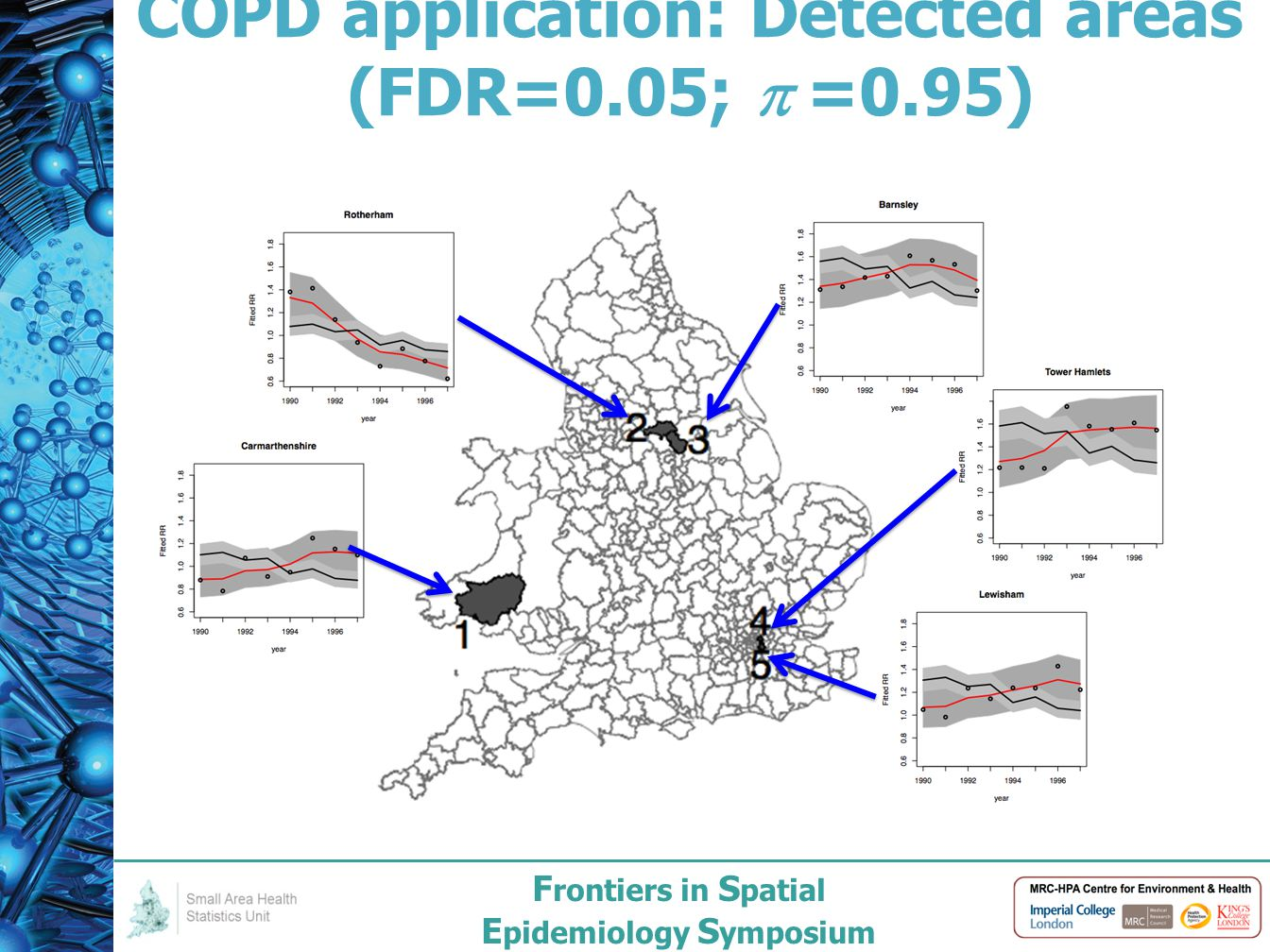 F rontiers in S patial E pidemiology S ymposium COPD application: Detected areas (FDR=0.05;  =0.95)