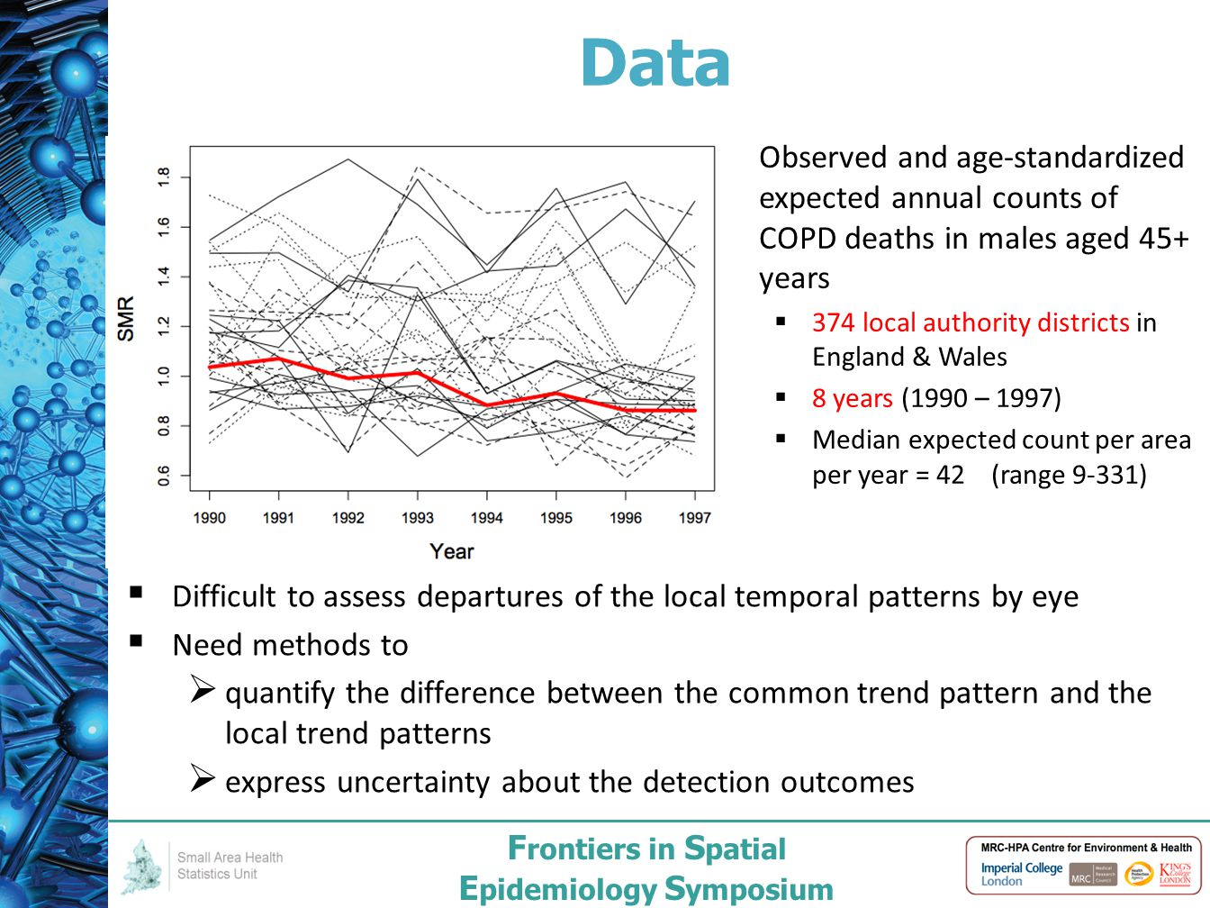 F rontiers in S patial E pidemiology S ymposium Data Observed and age-standardized expected annual counts of COPD deaths in males aged 45+ years  374 local authority districts in England & Wales  8 years (1990 – 1997)  Median expected count per area per year = 42 (range 9-331)  Difficult to assess departures of the local temporal patterns by eye  Need methods to  quantify the difference between the common trend pattern and the local trend patterns  express uncertainty about the detection outcomes
