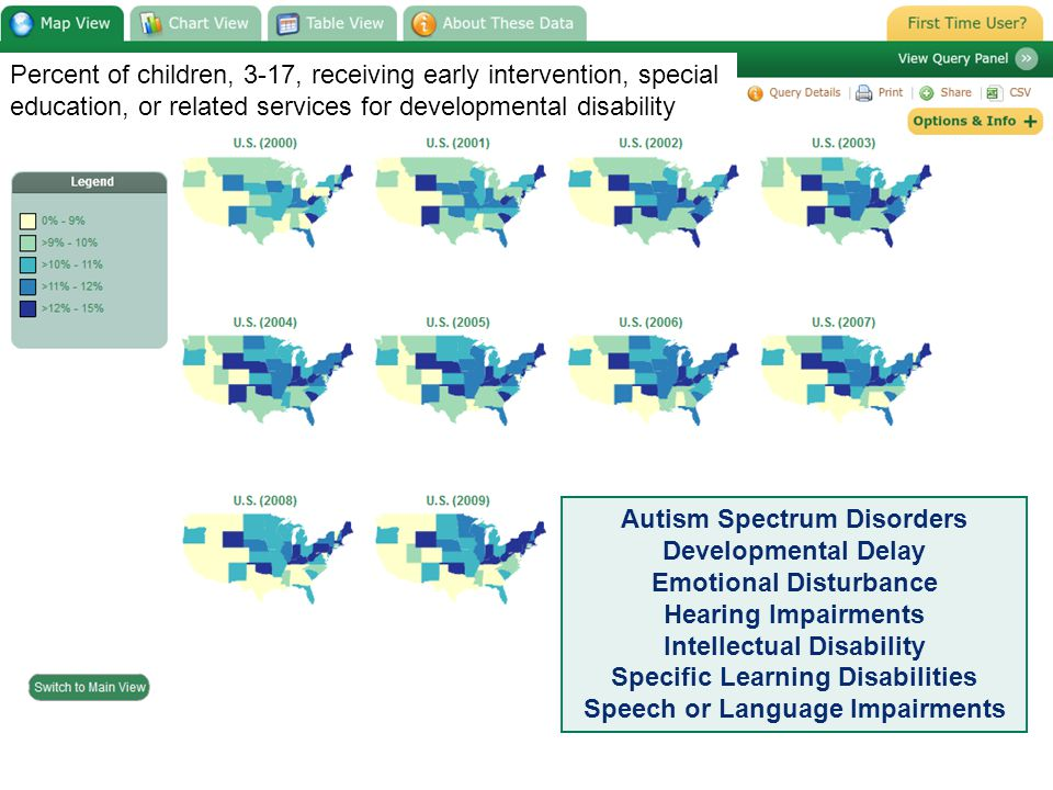 Percent of children, 3-17, receiving early intervention, special education, or related services for developmental disability Autism Spectrum Disorders