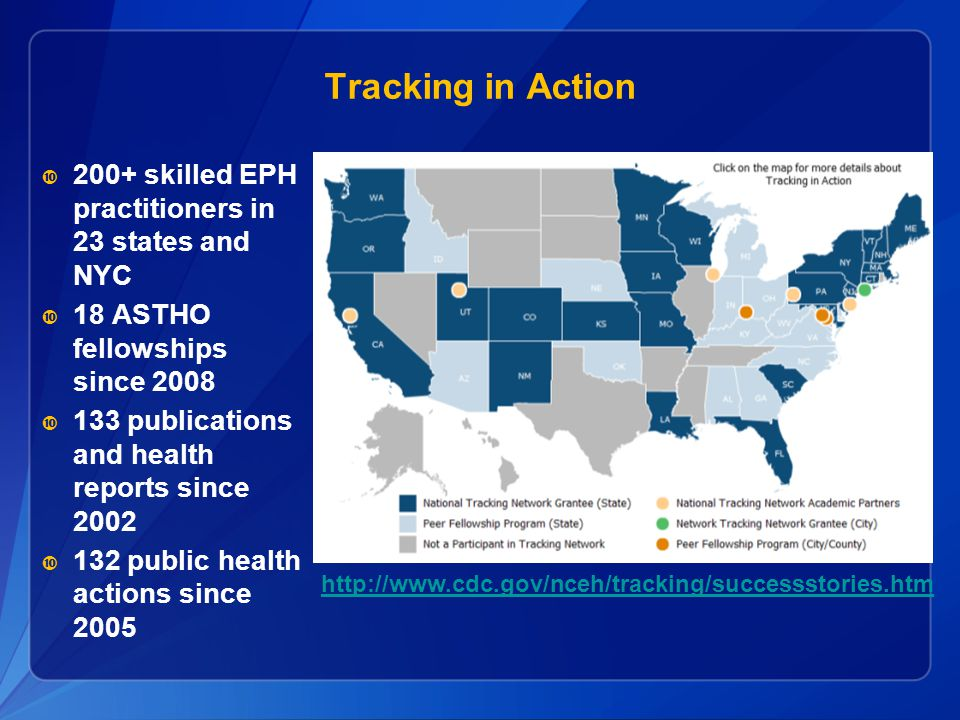 Tracking in Action  200+ skilled EPH practitioners in 23 states and NYC  18 ASTHO fellowships since 2008  133 publications and health reports since