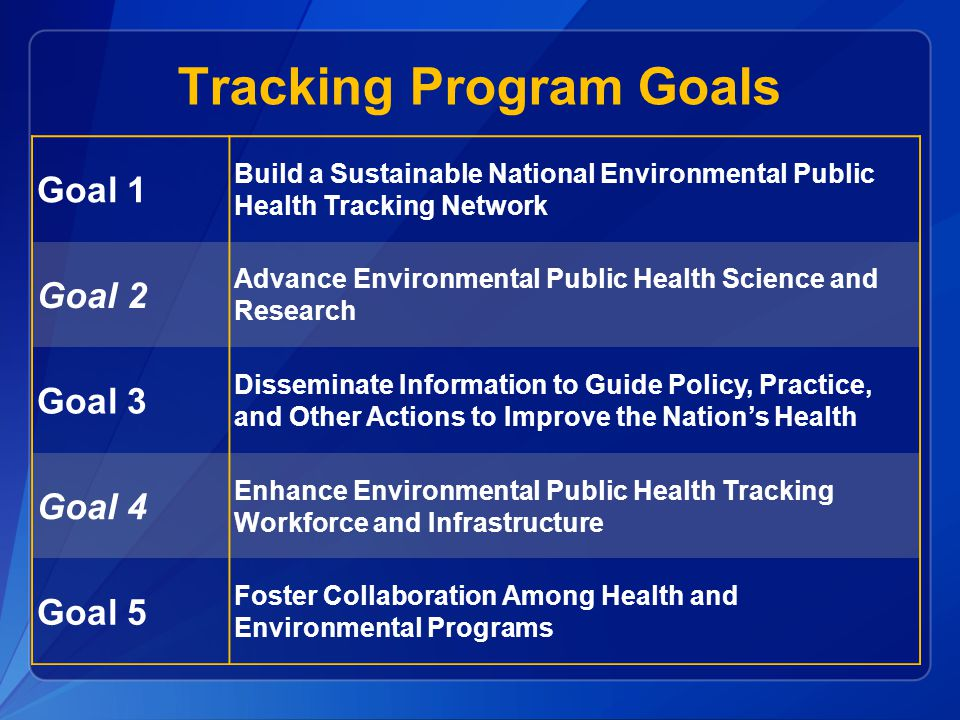 Tracking Program Goals Goal 1 Build a Sustainable National Environmental Public Health Tracking Network Goal 2 Advance Environmental Public Health Science and Research Goal 3 Disseminate Information to Guide Policy, Practice, and Other Actions to Improve the Nation's Health Goal 4 Enhance Environmental Public Health Tracking Workforce and Infrastructure Goal 5 Foster Collaboration Among Health and Environmental Programs