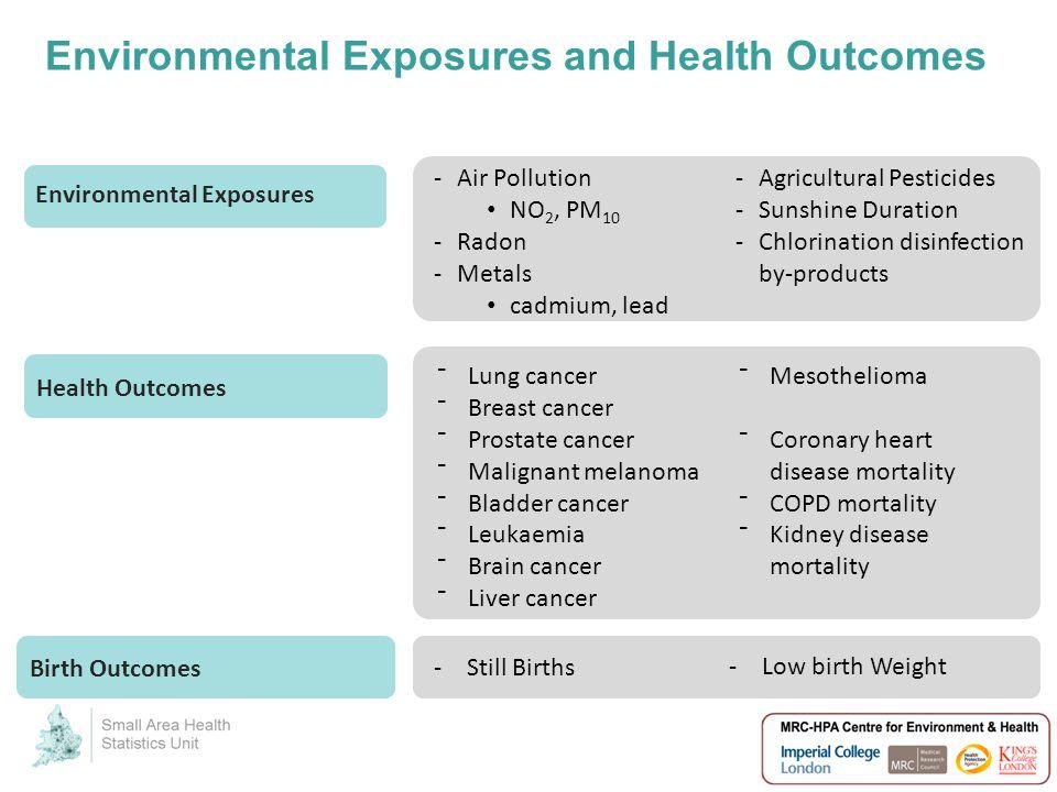 Environmental Exposures and Health Outcomes Environmental Exposures Health Outcomes Birth Outcomes -Air Pollution NO 2, PM 10 -Radon -Metals cadmium,