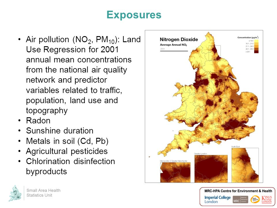 Exposures Air pollution (NO 2, PM 10 ): Land Use Regression for 2001 annual mean concentrations from the national air quality network and predictor variables related to traffic, population, land use and topography Radon Sunshine duration Metals in soil (Cd, Pb) Agricultural pesticides Chlorination disinfection byproducts