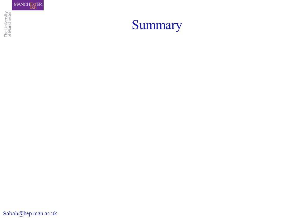 Summary Sabah@hep.man.ac.uk