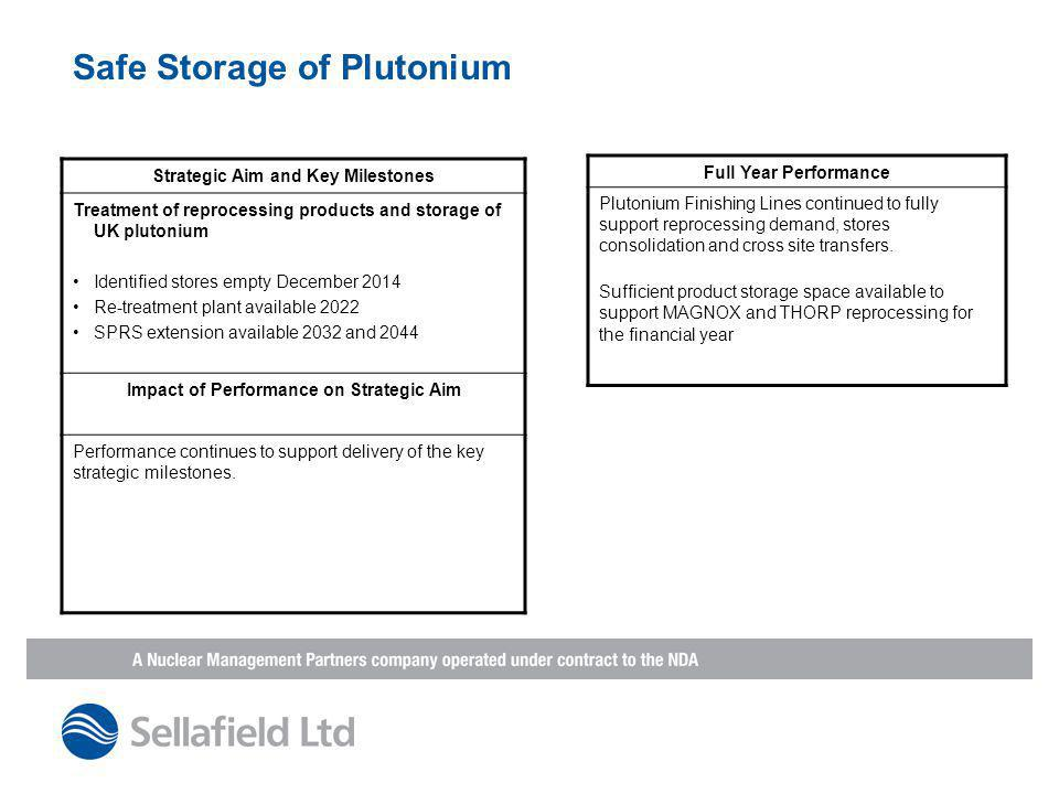 Safe Storage of Plutonium Strategic Aim and Key Milestones Treatment of reprocessing products and storage of UK plutonium Identified stores empty Dece