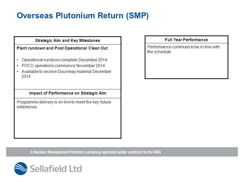 Overseas Plutonium Return (SMP) Strategic Aim and Key Milestones Plant rundown and Post Operational Clean Out Operational rundown complete December 20