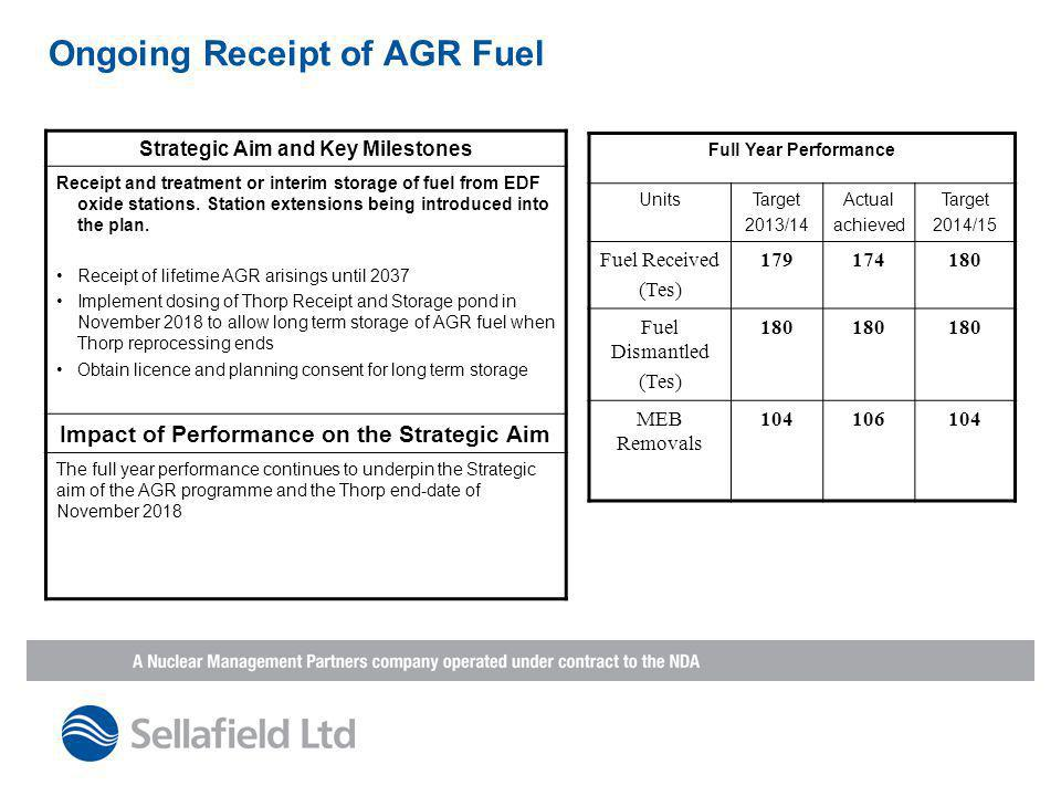 Ongoing Receipt of AGR Fuel Strategic Aim and Key Milestones Receipt and treatment or interim storage of fuel from EDF oxide stations.