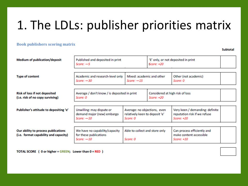 1. The LDLs: publisher priorities matrix