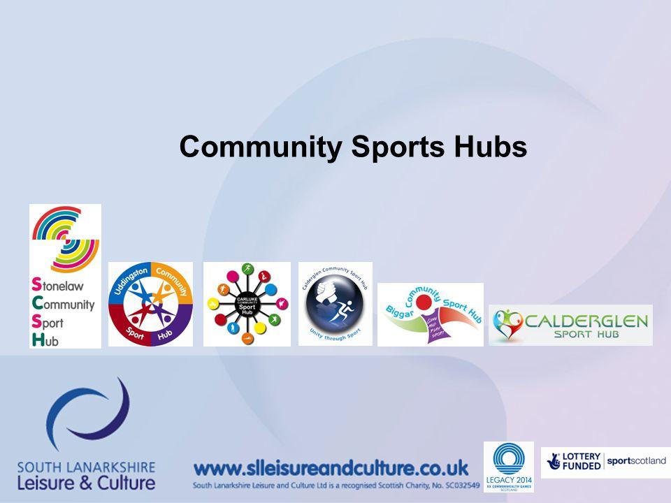 Community Sports Hubs