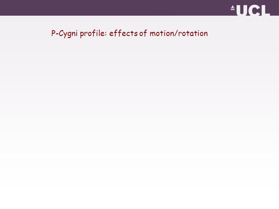 P-Cygni profile: effects of motion/rotation