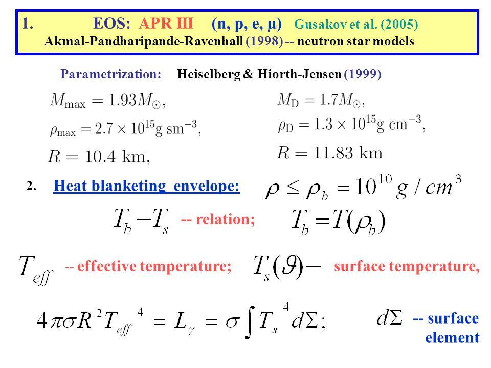 1. EOS: APR III (n, p, e, µ) Gusakov et al. (2005) Akmal-Pandharipande-Ravenhall (1998) -- neutron star models Parametrization: Heiselberg & Hiorth-Je