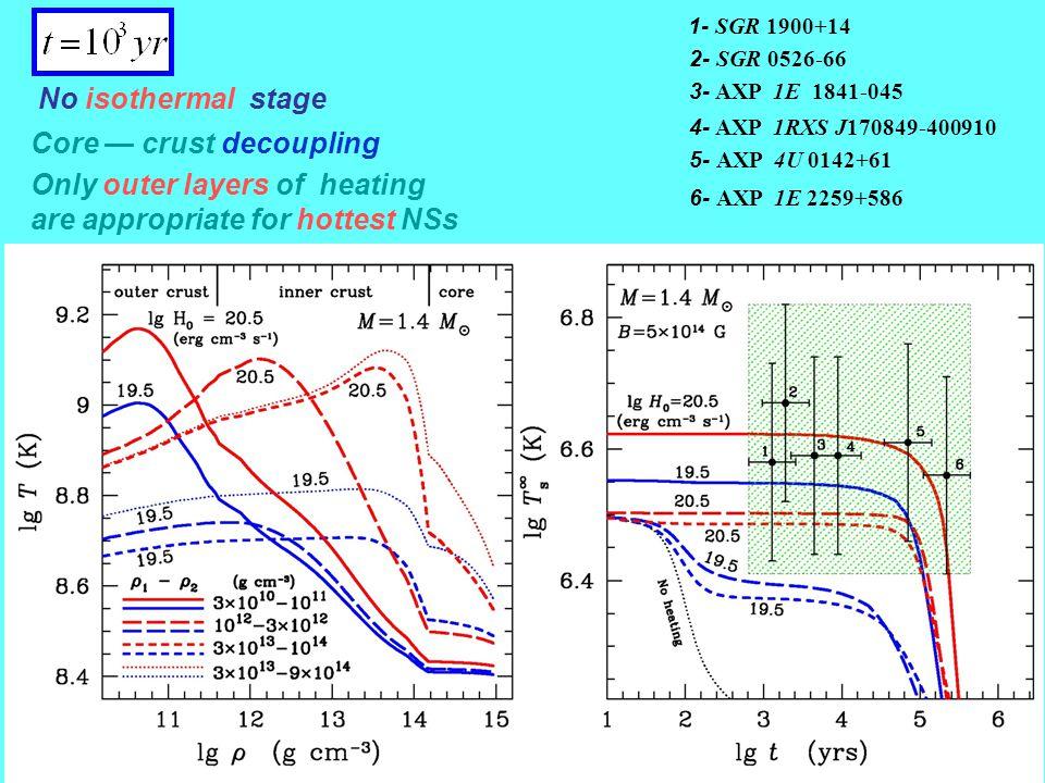 Necessary energy input vrs. photon luminosity into the layer