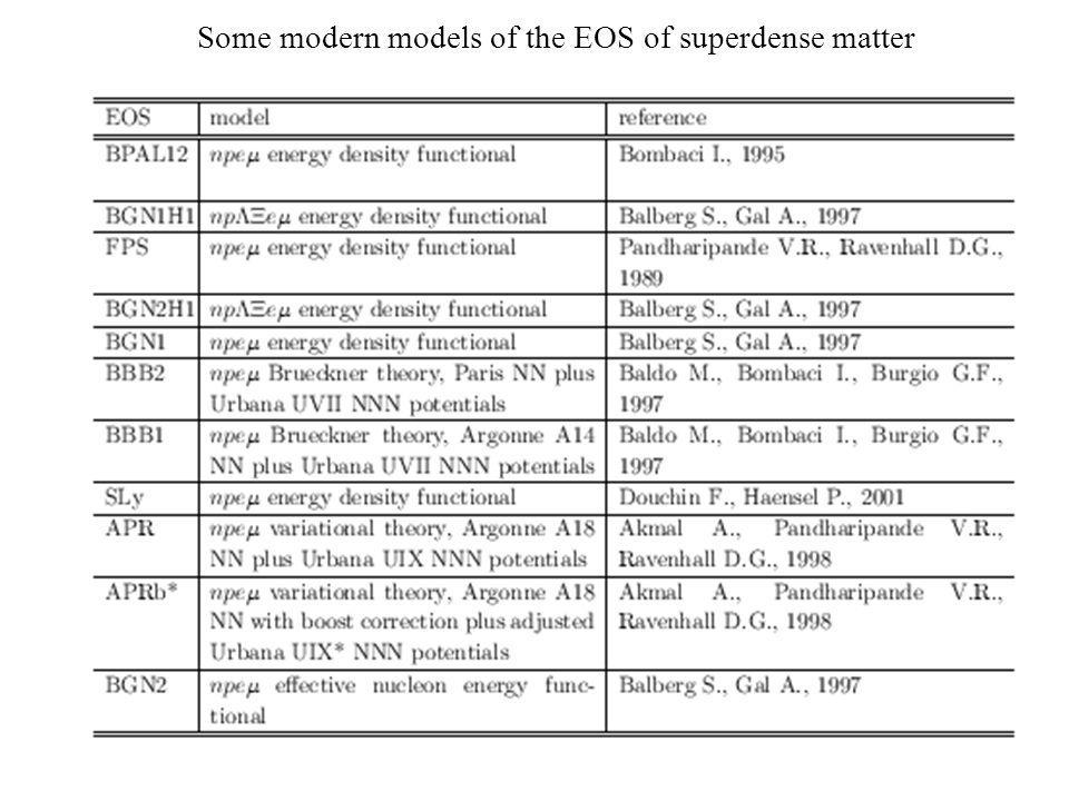 Some modern models of the EOS of superdense matter