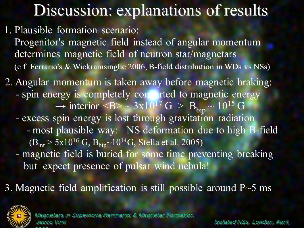 Magnetars in Supernova Remnants & Magnetar Formation Jacco Vink Isolated NSs, London, April, 2006 Magnetars in Supernova Remnants & Magnetar Formation Jacco Vink Isolated NSs, London, April, 2006 Discussion: explanations of results 1.