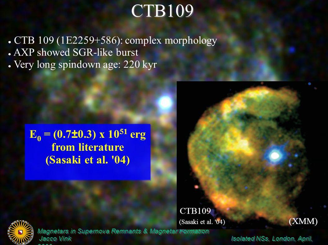 Magnetars in Supernova Remnants & Magnetar Formation Jacco Vink Isolated NSs, London, April, 2006 Magnetars in Supernova Remnants & Magnetar Formation Jacco Vink Isolated NSs, London, April, 2006 CTB109 (XMM) (Sasaki et al.