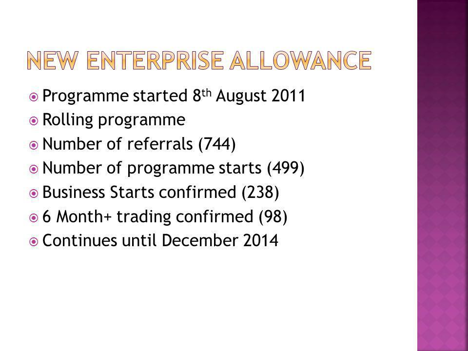 Programme started 8 th August 2011  Rolling programme  Number of referrals (744)  Number of programme starts (499)  Business Starts confirmed (238)  6 Month+ trading confirmed (98)  Continues until December 2014