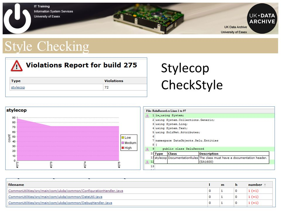 Style Checking 11 Stylecop CheckStyle