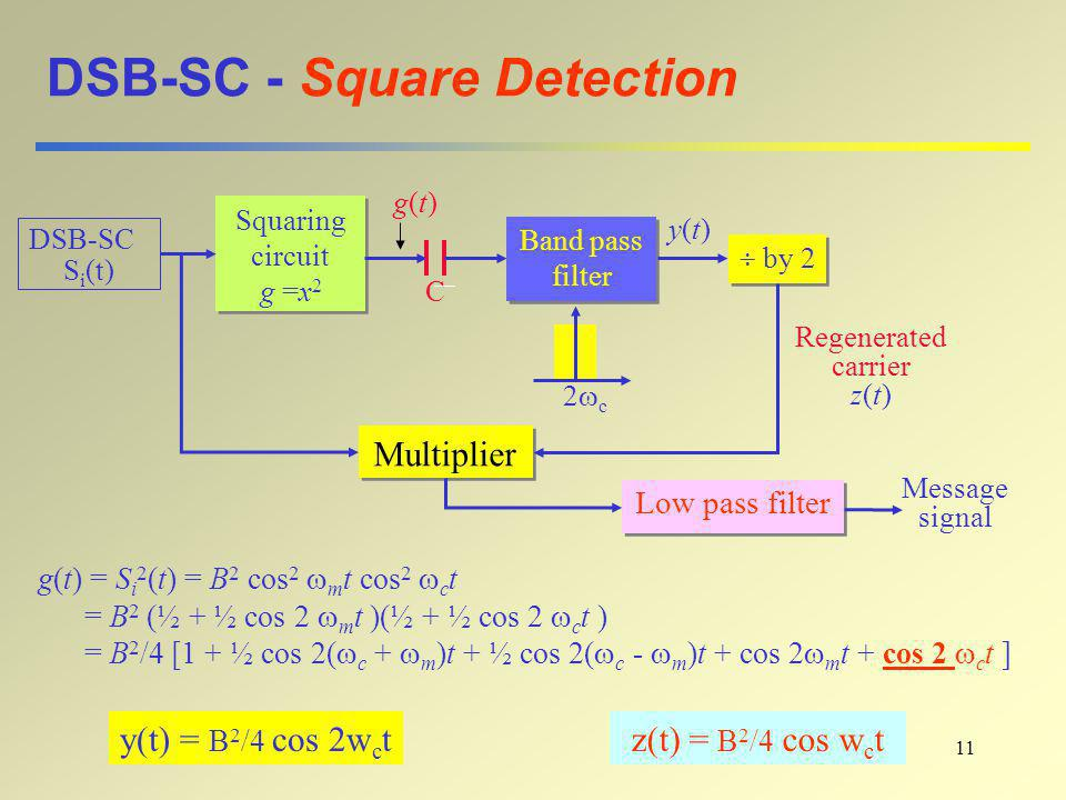 11 DSB-SC - Square Detection Regenerated carrier z(t) Band pass filter DSB-SC S i (t) C Squaring circuit g =x 2 Squaring circuit g =x 2 g(t)g(t)  by