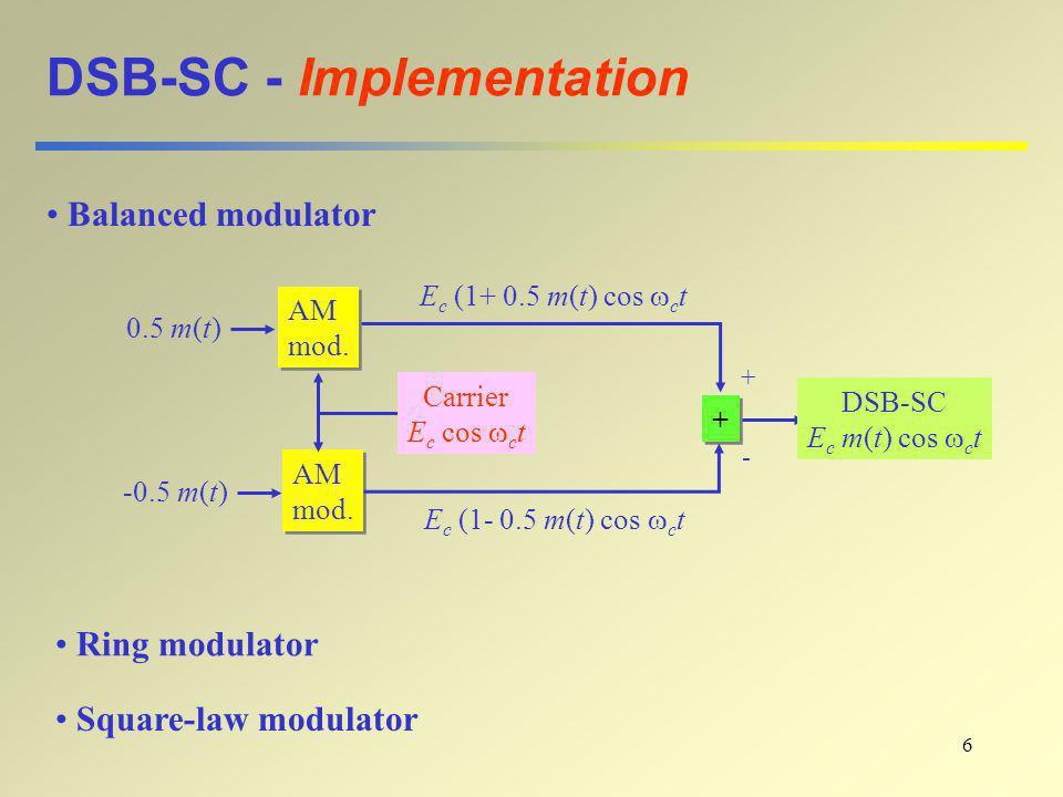 6 DSB-SC - Implementation AM mod.AM mod.