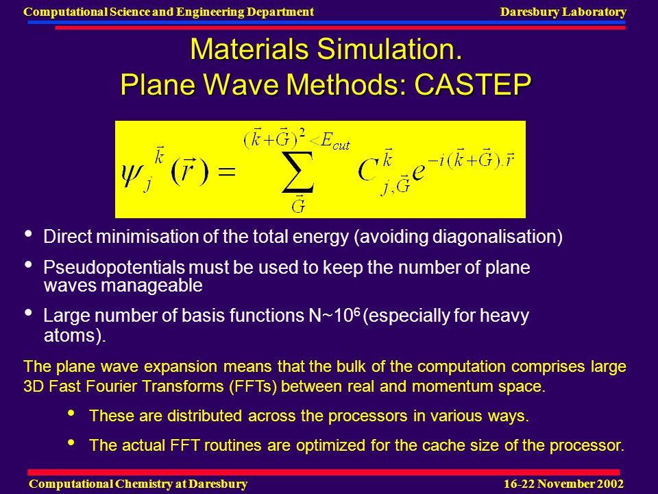 Computational Chemistry at Daresbury 16-22 November 2002 Computational Science and Engineering Department Daresbury Laboratory Materials Simulation.