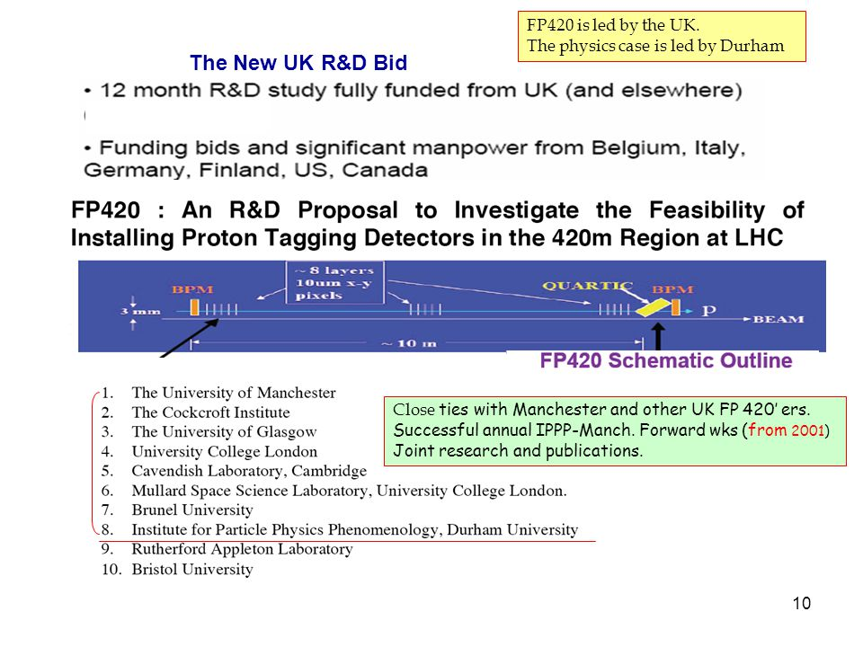 10 The New UK R&D Bid FP420 is led by the UK.