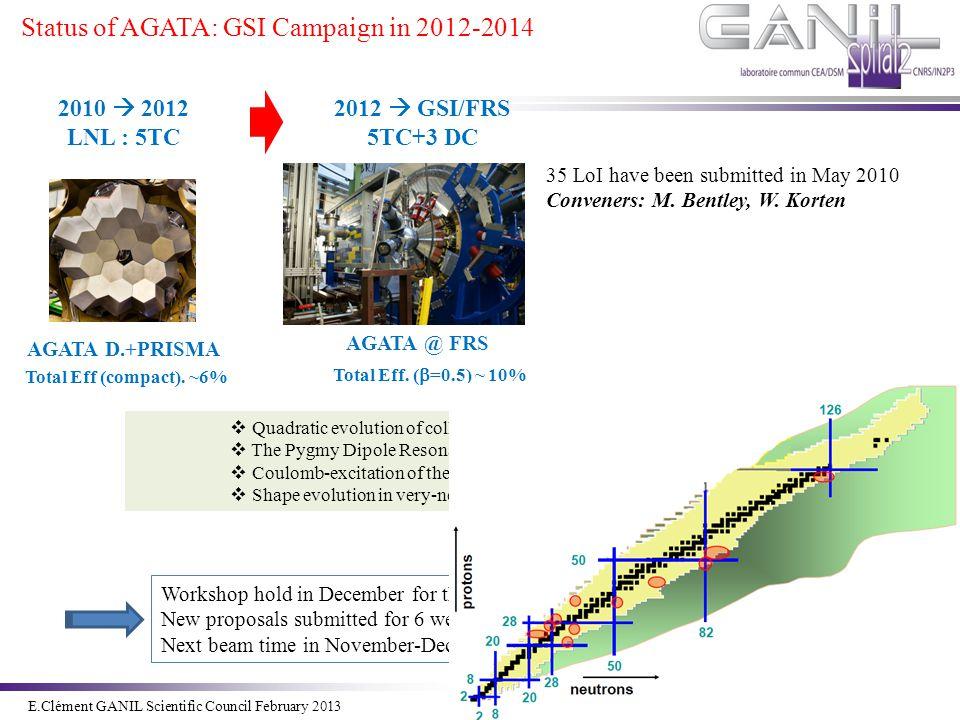 E.Clément Novembre 2011 E.Clément GANIL Scientific Council February 2013 2012  GSI/FRS 5TC+3 DC AGATA D.+PRISMA AGATA @ FRS Total Eff.