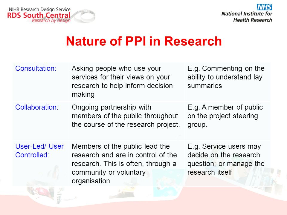 Nature of PPI in Research Consultation:Asking people who use your services for their views on your research to help inform decision making E.g. Commen
