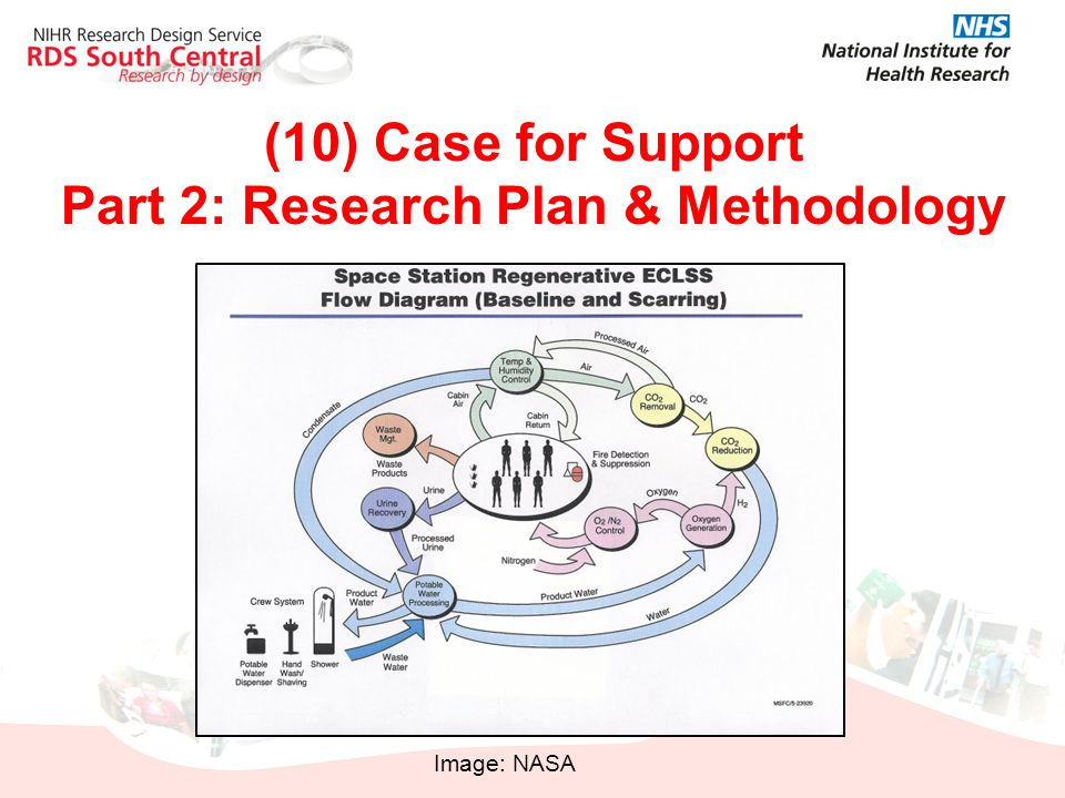 (10) Case for Support Part 2: Research Plan & Methodology Image: NASA