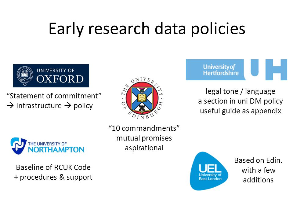 Early research data policies Statement of commitment  Infrastructure  policy 10 commandments mutual promises aspirational Baseline of RCUK Code + procedures & support legal tone / language a section in uni DM policy useful guide as appendix Based on Edin.
