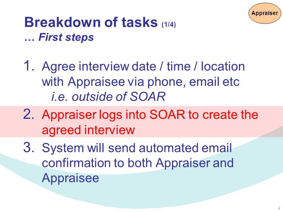 4 Breakdown of tasks (1/4) … First steps 1.