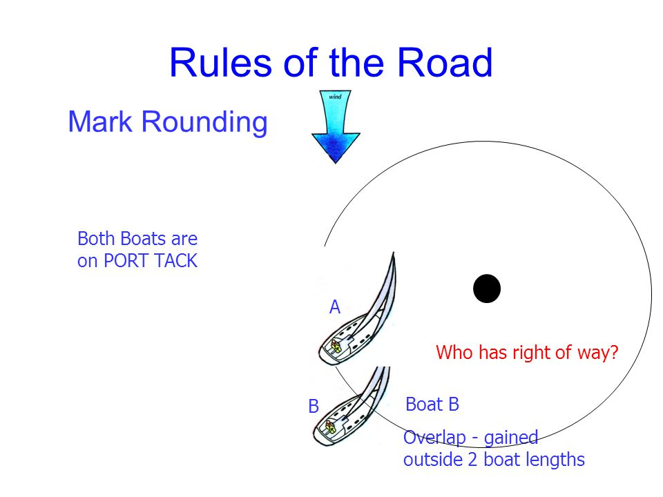 Rules of the Road Overtaking Rule A A Both Boats are on PORT TACK Who has right of way.