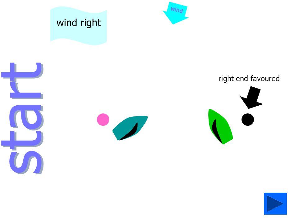 start wind square line