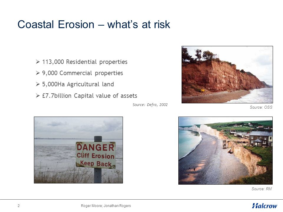 2Roger Moore; Jonathan Rogers Coastal Erosion – what's at risk  113,000 Residential properties  9,000 Commercial properties  5,000Ha Agricultural land  £7.7billion Capital value of assets Source: Defra, 2002 Source: OSS Source: RM