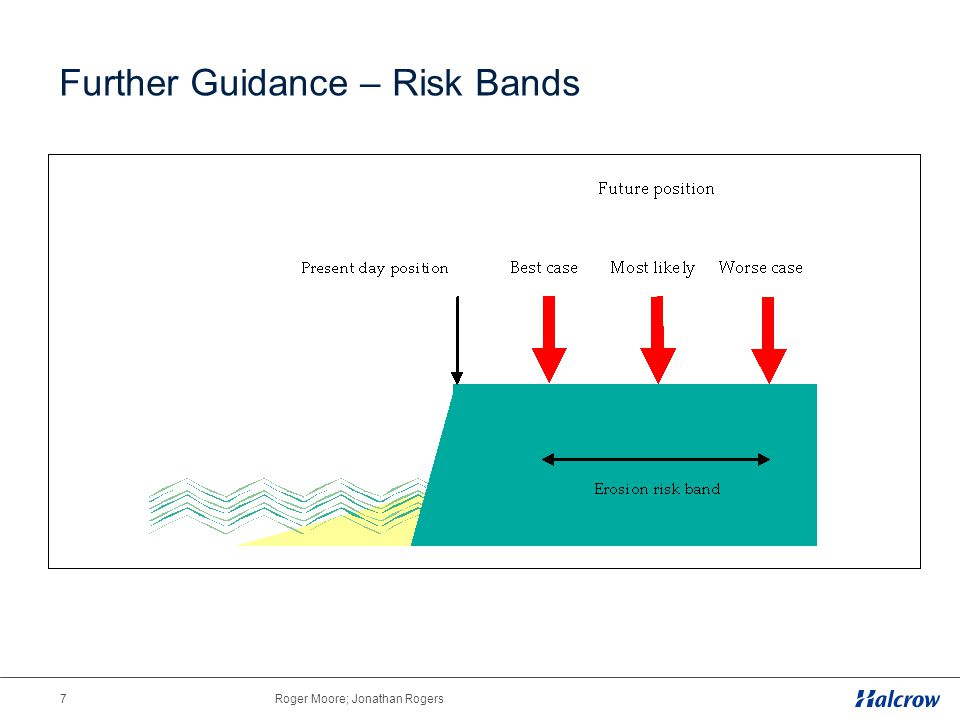 7Roger Moore; Jonathan Rogers Further Guidance – Risk Bands