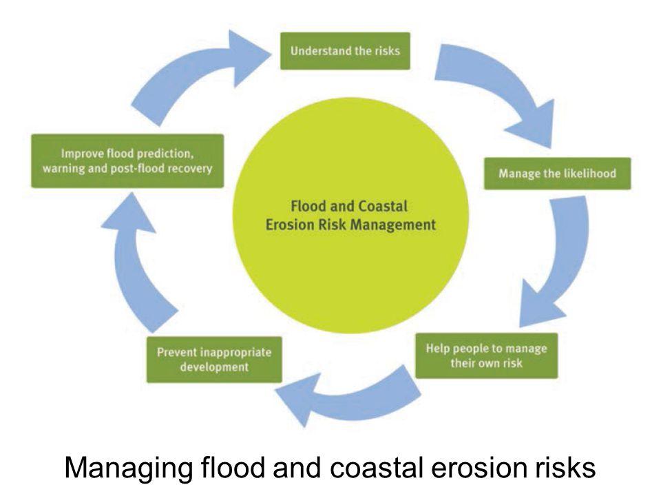 Managing flood and coastal erosion risks