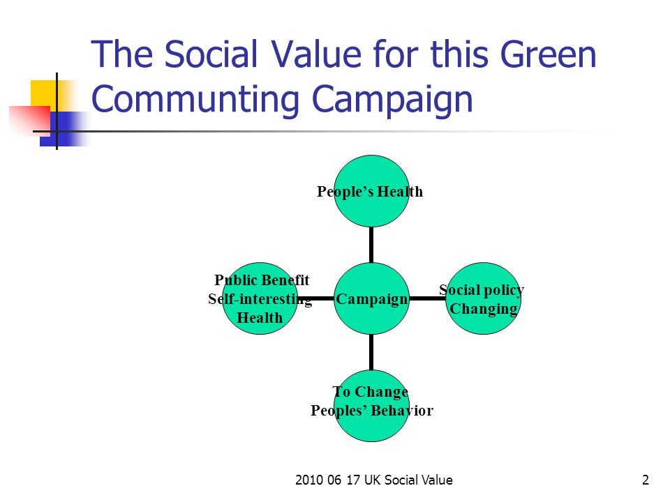 2010 06 17 UK Social Value2 The Social Value for this Green Communting Campaign Campaign People's Health Social policy Changing To Change Peoples' Behavior Public Benefit Self- interesting Health