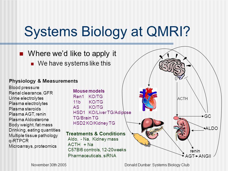 November 30th 2005Donald Dunbar: Systems Biology Club Systems Biology at QMRI.