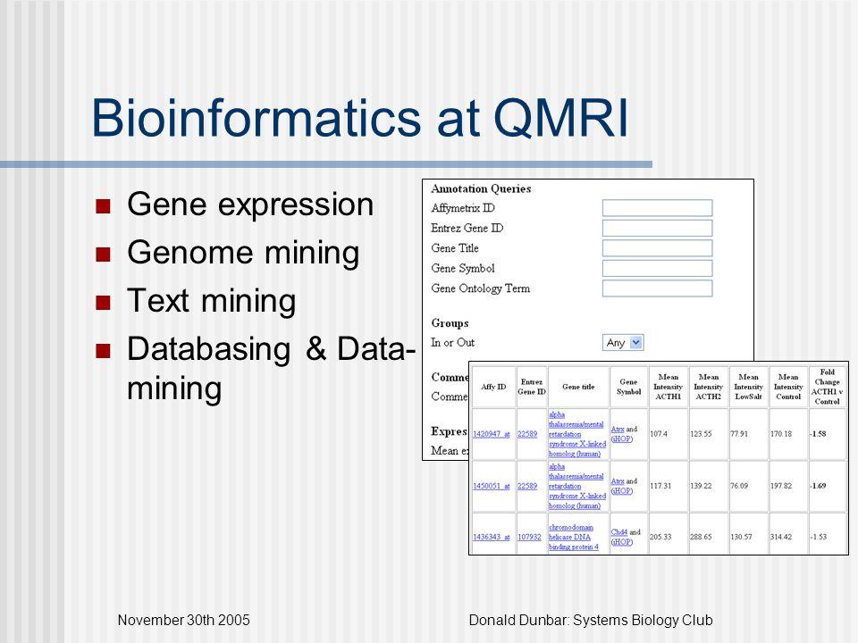 November 30th 2005Donald Dunbar: Systems Biology Club Bioinformatics at QMRI Gene expression Genome mining Text mining Databasing & Data- mining