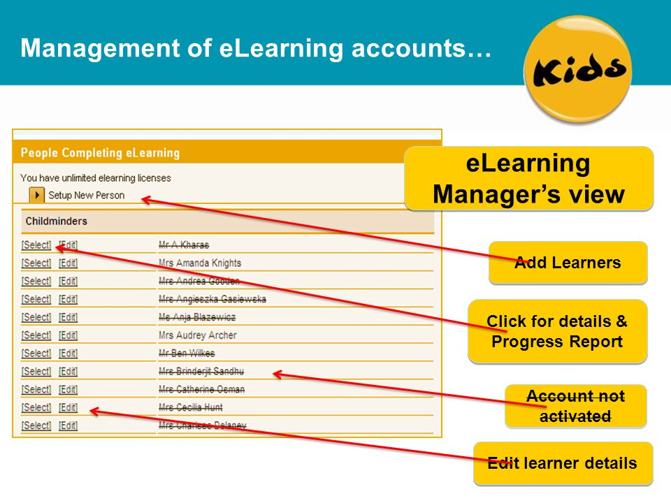 Management of eLearning accounts… eLearning Manager's view Add Learners Click for details & Progress Report Account not activated Edit learner details