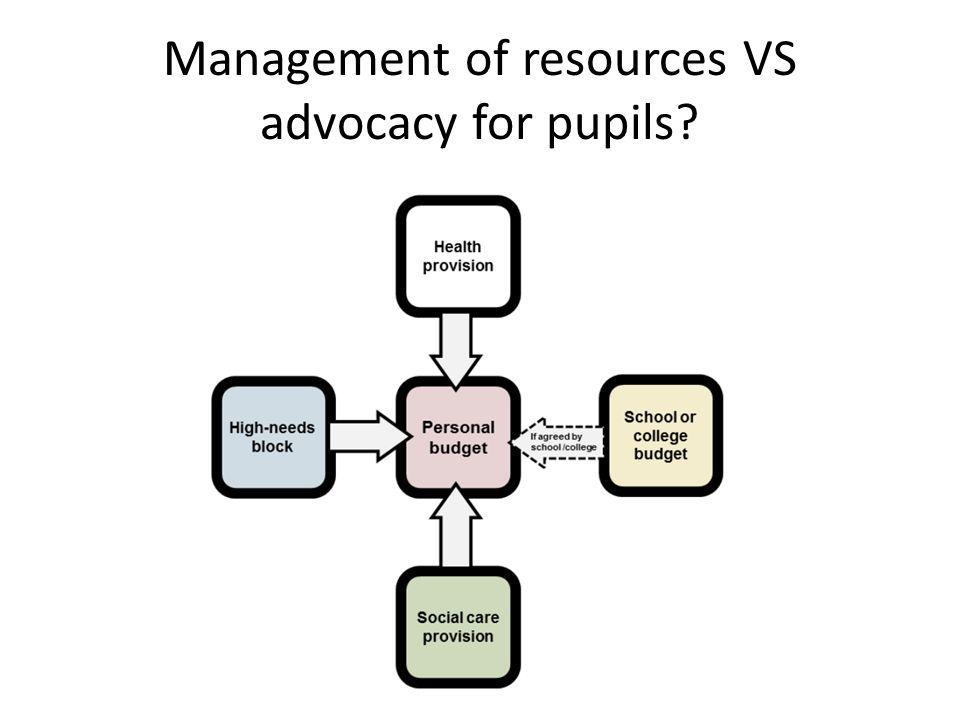 Management of resources VS advocacy for pupils